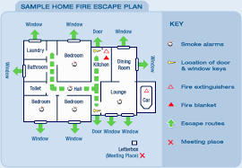 fesa home fire escape plan