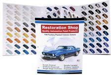 automotive paint supplies ebay
