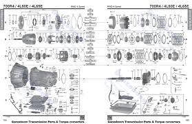 allison 1000 transmission wiring diagram and 4l60e saleexpert me