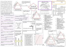 totally physics teaching resources tes