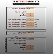 How Much Should I Bench Chart Freebies U2014 The Strength Athlete Online Powerlifting Coaching And