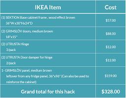 Kitchen Cabinet Estimates Kitchen Ikea Kitchen Cabinet Price List Decor Color Ideas