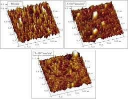 mod es de cuisines am ag s ion track diameter in fullerene c70 thin raman active