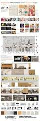 the 25 best interior design programs ideas on pinterest room