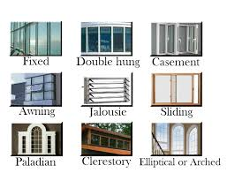 Decorative Windows For Houses Types Of Windows For Houses Amazing Another Option Anderson Bay