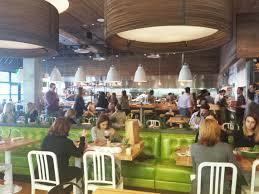 true food kitchen dallas blogbyemy com