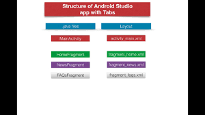android studio tab layouts tutorial updated latest android sdk