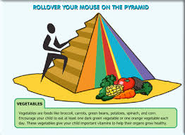 interactive food pyramid tools free interactive nutrition tools for