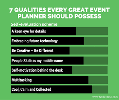 how to become a event planner 7 qualities every event planner should possess hadlerdmc