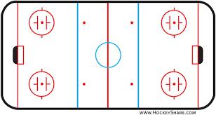 hockey rink diagrams u0026 practice plan templates hockeyshare blog