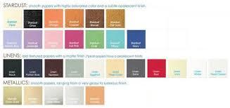 100 asian paints exterior colour code pdf asian paints