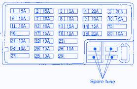 nissan altima 2 4l 4 cyl 2001main fuse box block circuit breaker