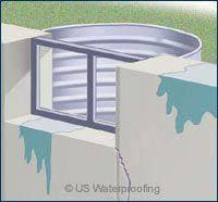 basement window wells water in window well