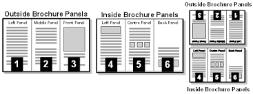 6 sided brochure template microsoft word make brochures in
