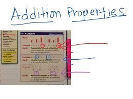 Identity Property Of Multiplication Worksheets Showme Break Apart Method Addition 3rd Grade