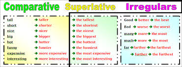 Adjectives That Compare Worksheets English Intermediate I U3 Comparative And Superlative Adjectives