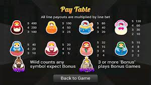 Home Design Free Coins by Slots Casino Coin Free Android Apps On Google Play