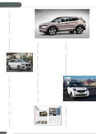 diesel car april 2015 uk documents