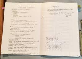 bullet journal u2013 little golden notebook
