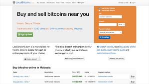 how to buy bitcoin in malaysia