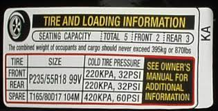 2009 honda civic tire size what s the exact tire air pressure honda civic forum