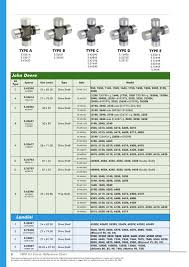 oe new products contents page 8 sparex parts lists u0026 diagrams