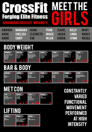 crossfit poster olympic lifting google search crossfit