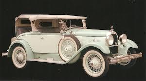 1920 u0027s cars u0027 development
