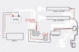 sentinel 500 wiring diagram sentinel wiring diagrams