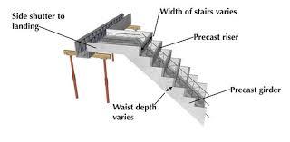 precast slab u2014 cobute precast concrete solutions