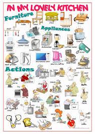 kitchen furniture names kitchen furniture names best kitchen cabinet ideas open
