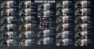 my first beginner operator guide rating is very subjective i