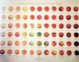 my macaron poster u2013 feeding time blog