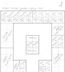 layout kitchen garden patio 48 contemporary raised bed vegetable garden layout sets full