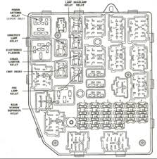 1997 grand cherokee fuse box diagram 1997 wiring diagrams collection