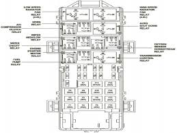 87 jeep grand wagoneer fuel pump relay wiring diagram 87 wiring