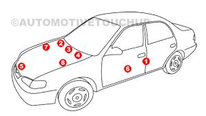 1988 dodge cer dodge paint code locations touch up paint automotivetouchup