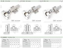 full overlay cabinet hinges clip on two way soft close cupboard hinge best soft close cabinet