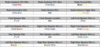 nissan versa stereo wiring diagram u2013 readingrat net