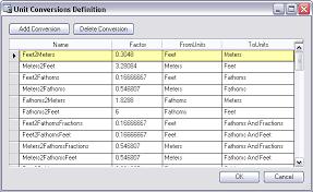 unit conversion and rounding rules u2014help arcgis desktop
