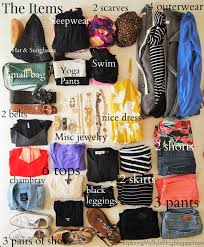 the ultimate vacation packing list vacation packing