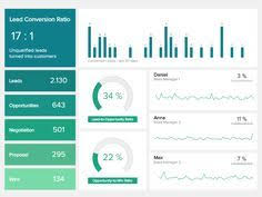 project management kpis dashboard google search lr product