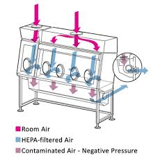 biological safety cabinet class 2 class i biosafety cabinet f95 about epic home furniture inspiration