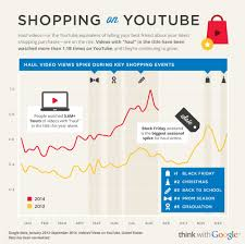 What Date Is Thanksgiving This Year 2014 2014 Holiday Shopper Research Shopping Never Sleeps