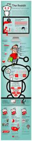 what time does black friday start amazon reddit passend zum heutigen artikel der reddit marketing field guide