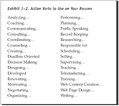 good resume words skills examples resume professional resume