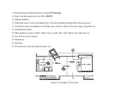 Kitchen Floor Plan Symbols Appliances Interior Design Student Handbook 1