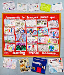 How To Say Thanksgiving In Spanish 1000 Images About Spanish Classroom On Pinterest Spanish