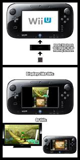 Wii U Meme - as both a 3ds and wii u owner i would love this accessory for my