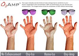 Red Green Blind Oxy Iso Glasses For Color Blindness Best Treatment For Color